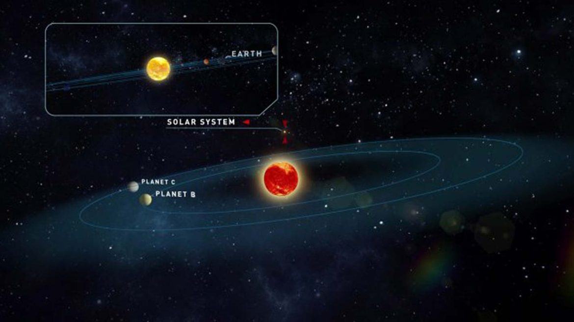 Astronomers Discover Two Nearby Earth-Like Planets which Might be Suitable to Sustain Life